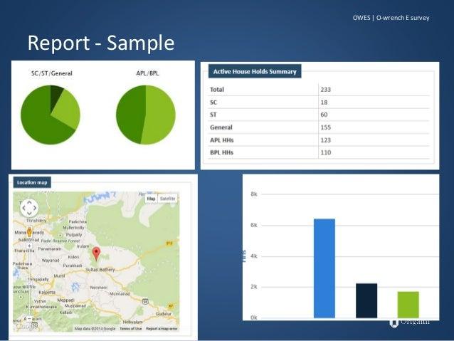 Cloud based socio-economic survey tool.