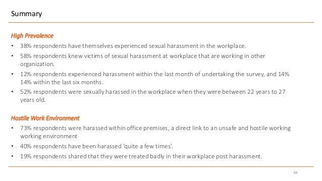 Workplace Fairness