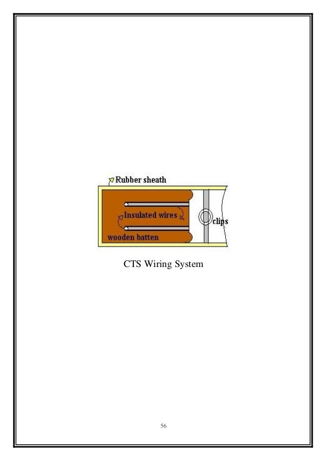 survey report on house wiring