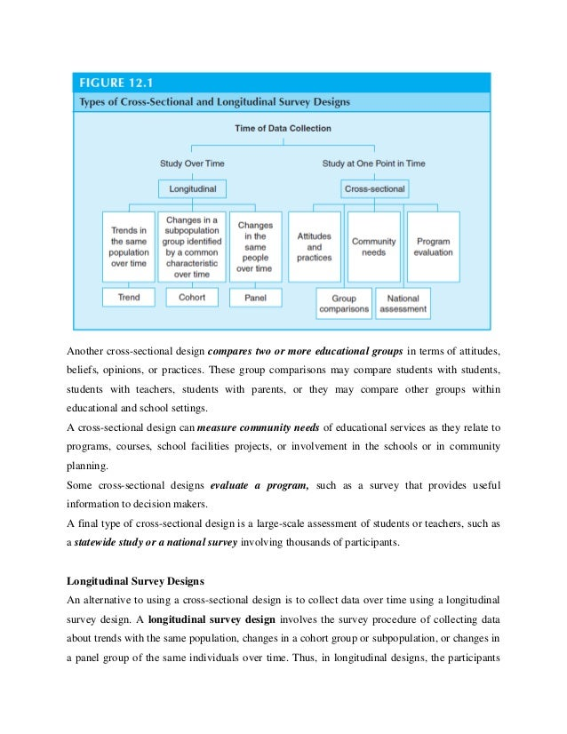 Another cross-sectional design compares two or more educational groups in terms of attitudes, beliefs, opinions, or practi...