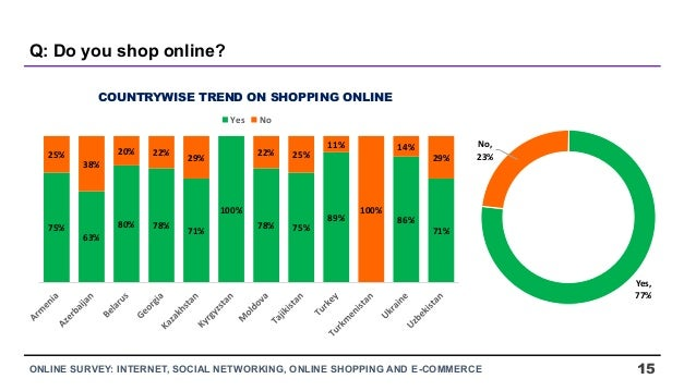 usages of networks within shops Technology in retail behaviours and platforms that will change the way we shop published: media network blog christmas commerce.