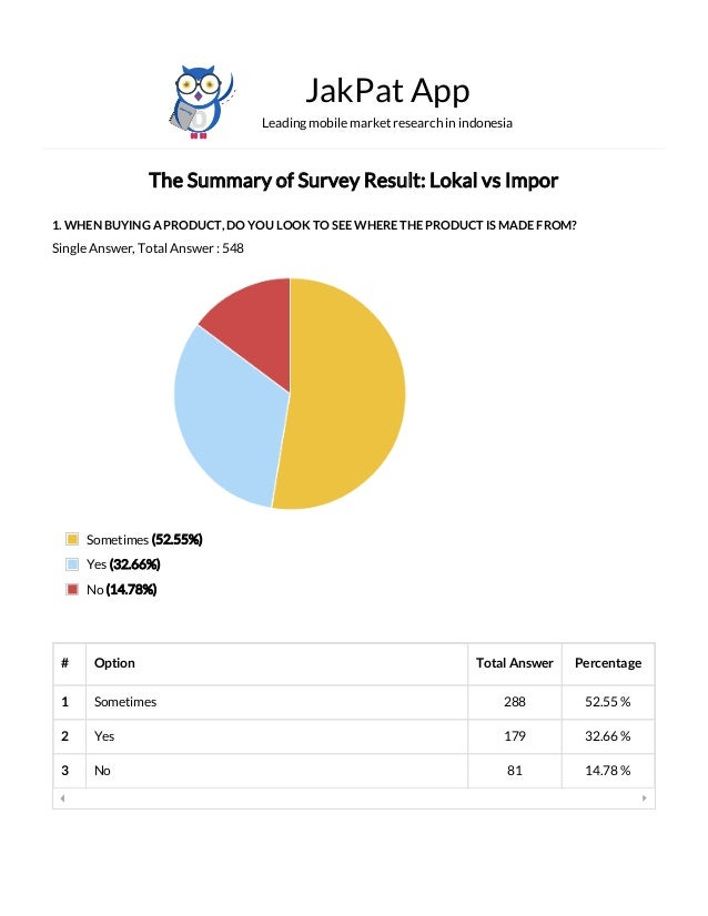 preference surveys preference for local vs imported products survey report 6628