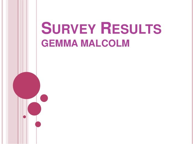 SURVEY RESULTS GEMMA MALCOLM
