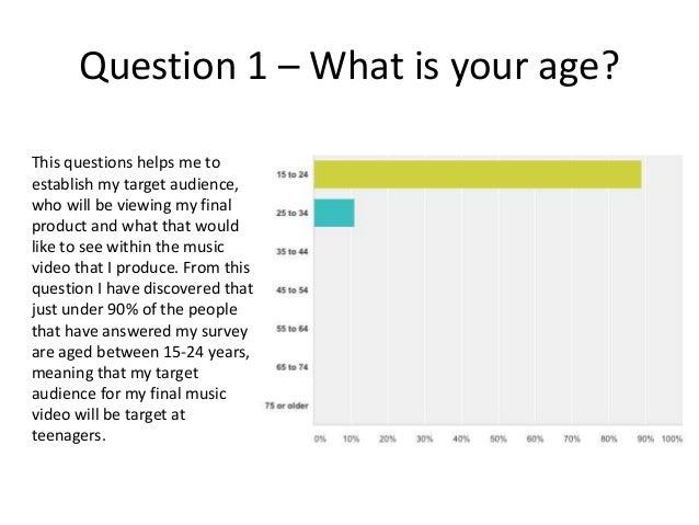 survey questions for k pop What should a k-pop fan do when bored  i think that this question violates the community guidelines  boreddo a k-pop survey.