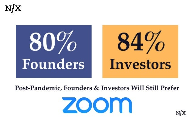 Survey Results: VC & Founder Predictions for 2021
