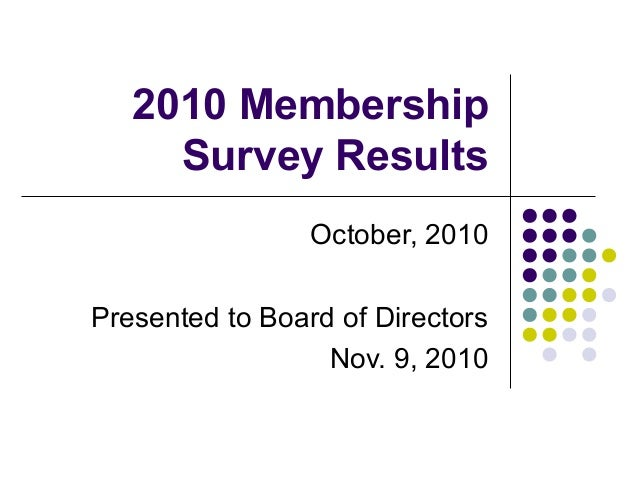2010 Membership Survey Results October, 2010 Presented to Board of Directors Nov. 9, 2010