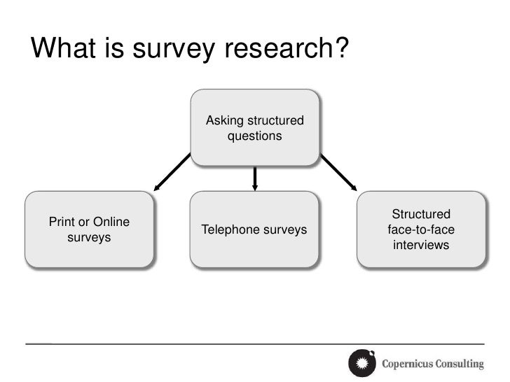 Dissertation methodology questionnaire design