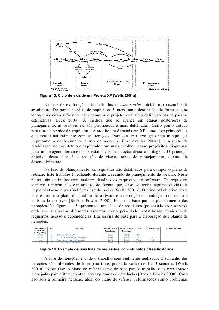 Figura 13. Ciclo de vida de um Projeto XP [Wells 2001a]        Na fase de exploração, são definidos as user stories inicia...
