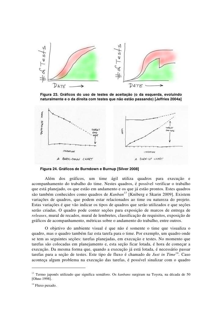 Figura 23. Gráficos do uso de testes de aceitação (o da esquerda, evoluindo        naturalmente e o da direita com testes ...