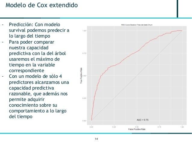 14 Modelo de Cox extendido - Predicción: Con modelo survival podemos predecir a lo largo del tiempo - Para poder comparar ...
