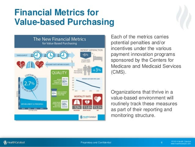 the implications of value based purchasing National provider call: hospital value-based purchasing dry run of the fiscal year 2013 hospital vbp program february 28, 2012 implications to hospitals 19.