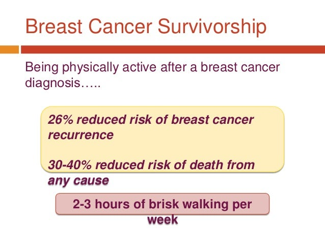 acsm physical activity guidelines for cancer survivors