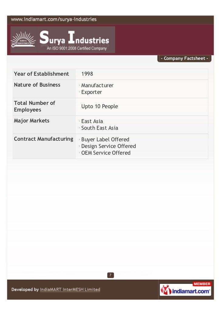- Company Factsheet -Year of Establishment    1998Nature of Business       Manufacturer                         ExporterTo...