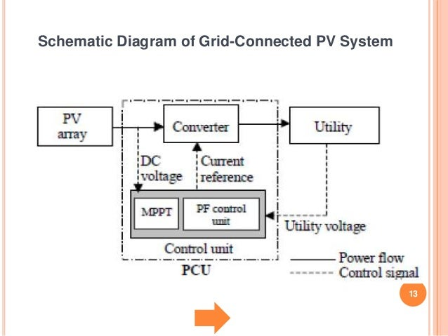 power quality improvement in a pv distribution system by using dstat…, wiring diagram