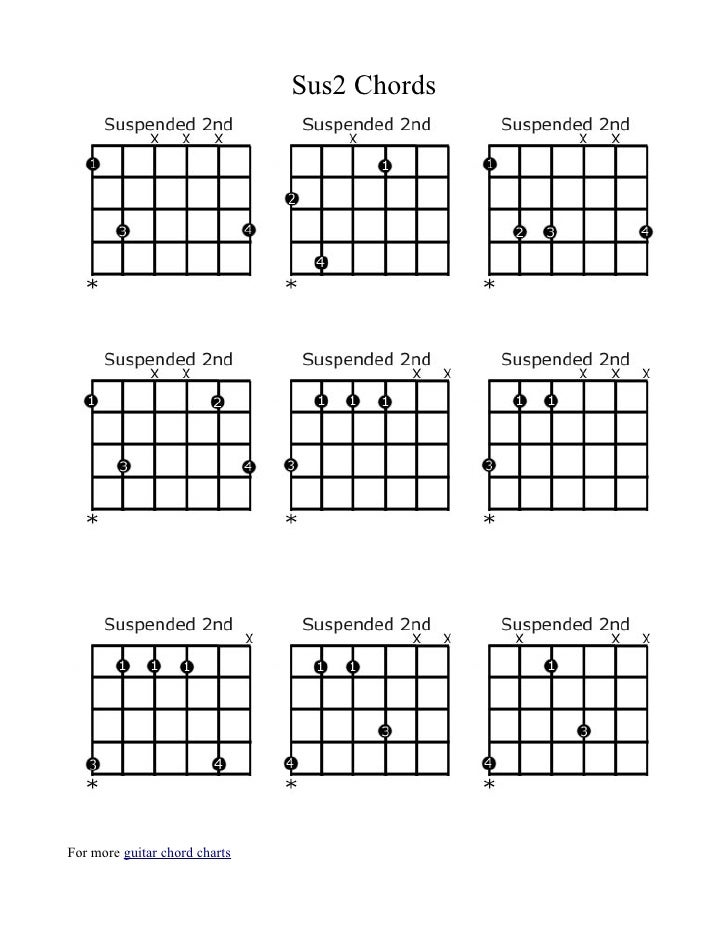 Sus 2nd Guitar Chords
