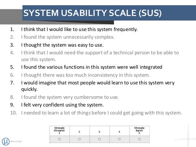 10 things you need to know about sus jeff sauro measuringu measuringu system usability scale sus 1986 3 maxwellsz