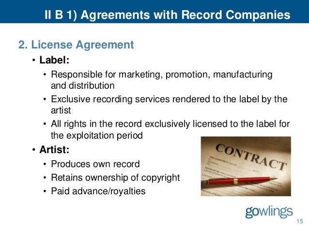 Business And Contracts In The Recording And Music Publishing Industry