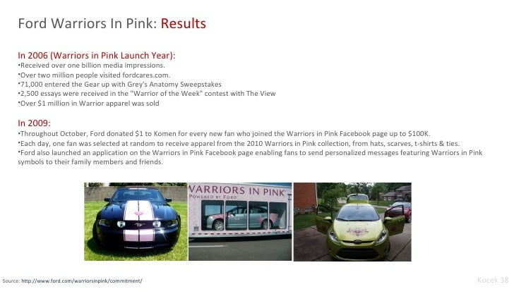 fordcares com sweepstakes best practices from susan g komen for the cure 6905