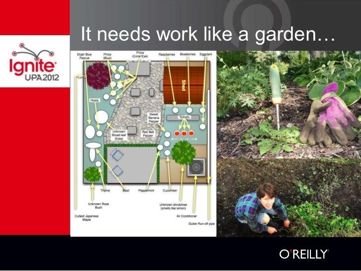 It needs work like a garden…
