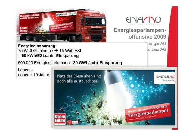Energiesparlampen- offensive 2009 Energie AG und Linz AG Energieeinsparung: 75 Watt Glühlampe à 15 Watt ESL = 60 kWh/ESL/...