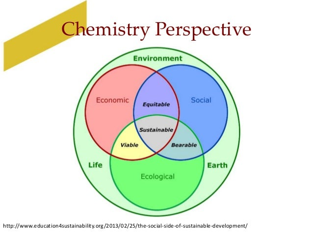 sustainable chemistry What is green chemistry why do we need green chemistry what is the california environmental protection agency (cal/epa) green chemistry initiative.