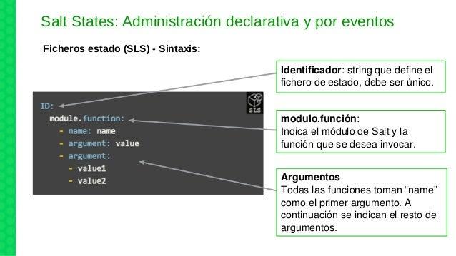 Salt States: Administración declarativa y por eventos Ficheros estado (SLS) - Sintaxis: Identificador:stringquedefinee...