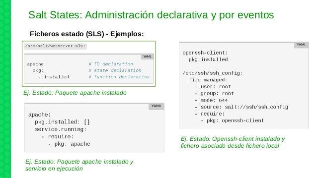 Salt States: Administración declarativa y por eventos Ficheros estado (SLS) - Ejemplos: Ej. Estado: Paquete apache instala...