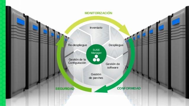 Inventario DespliegueRe-despliegue Gestión de la Configuración Gestión de software Gestión de parches SUSE Manager MONITOR...