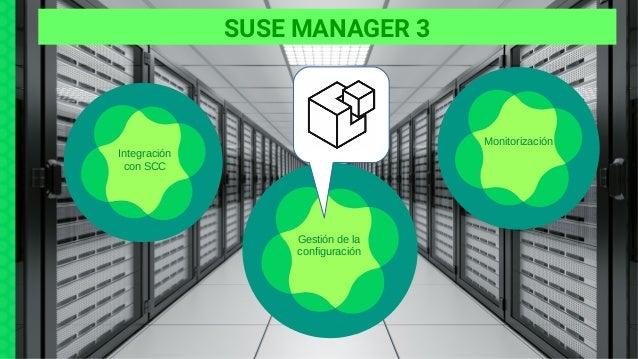 Gestión de la configuración Integración con SCC Monitorización SUSE MANAGER 3