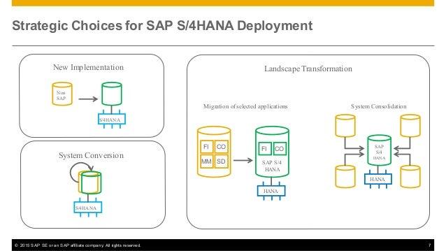 Strategic Choices in SAP S/4 HANA Deployment