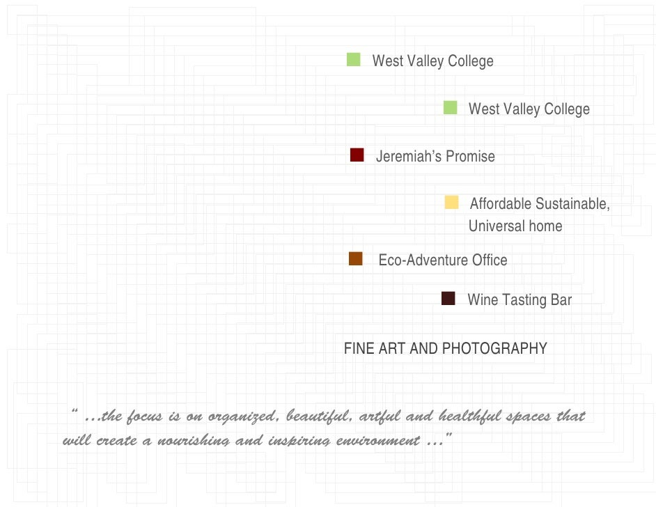 Sushanta Bhandarkar Interior Design Portfolio