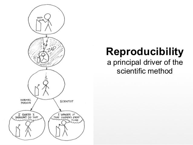 Reproducibility a principal driver of the scientific method