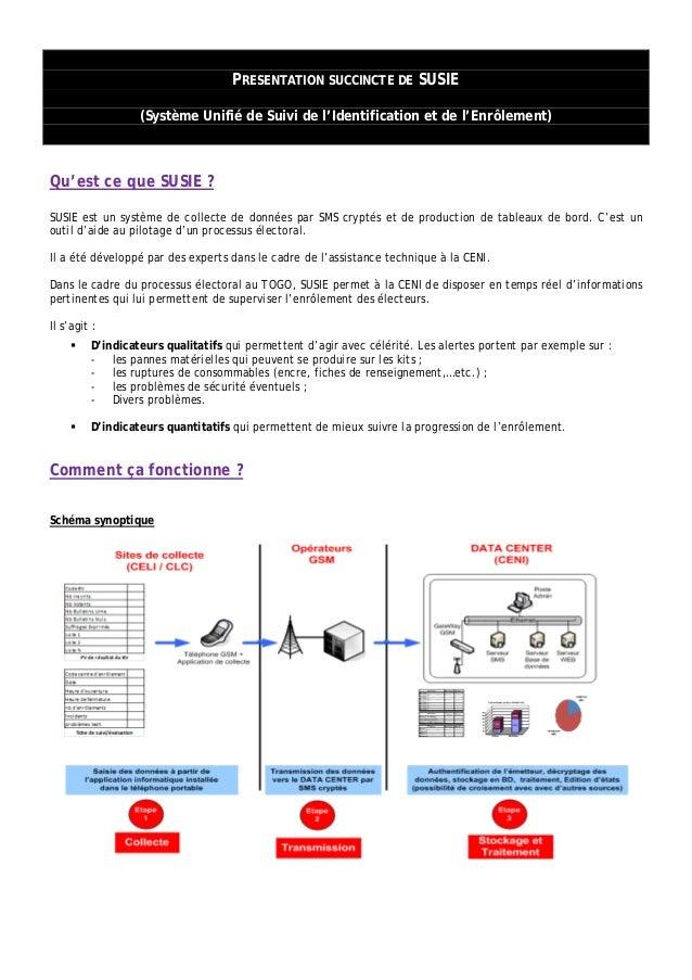 PRESENTATION SUCCINCTE DE SUSIE(Système Unifié de Suivi de l'Identification et de l'Enrôlement)Qu'est ce que SUSIE ?SUSIE ...