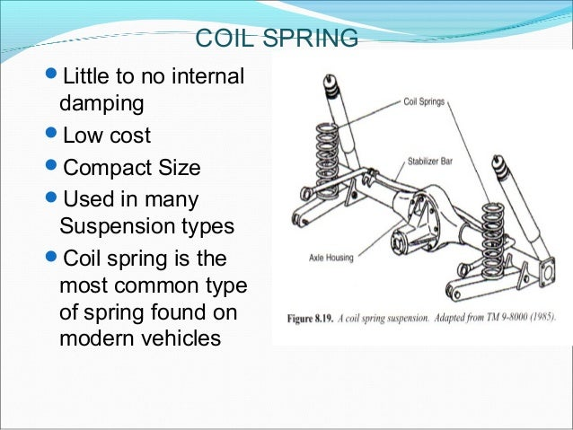 Suspension System Pdf File