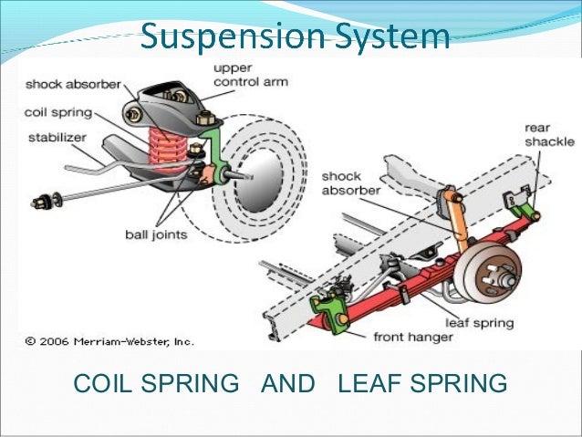suspension system 8 638?cb=1380088522 suspension system