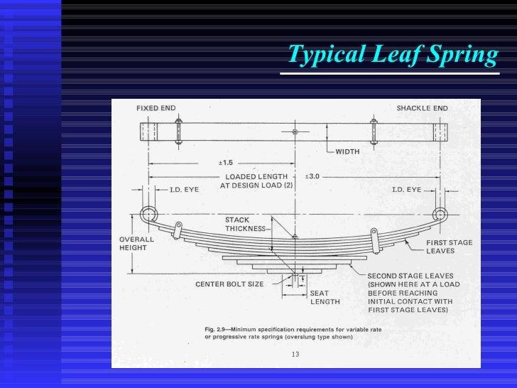 Suspension Lecture