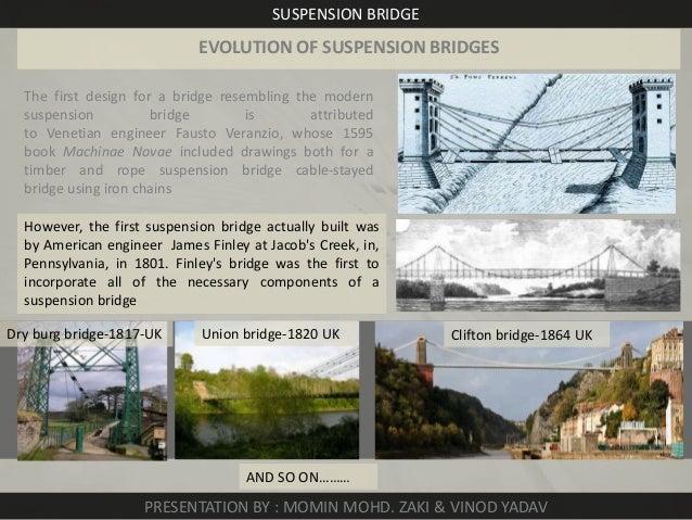 suspension-bridge-5-638.jpg?cb=1385029218