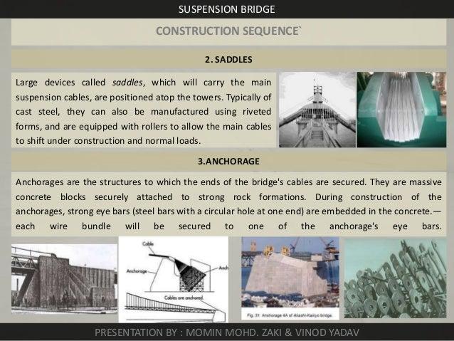 suspension-bridge-9-638.jpg?cb=1385029218