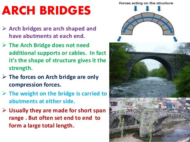 suspension bridge ppt