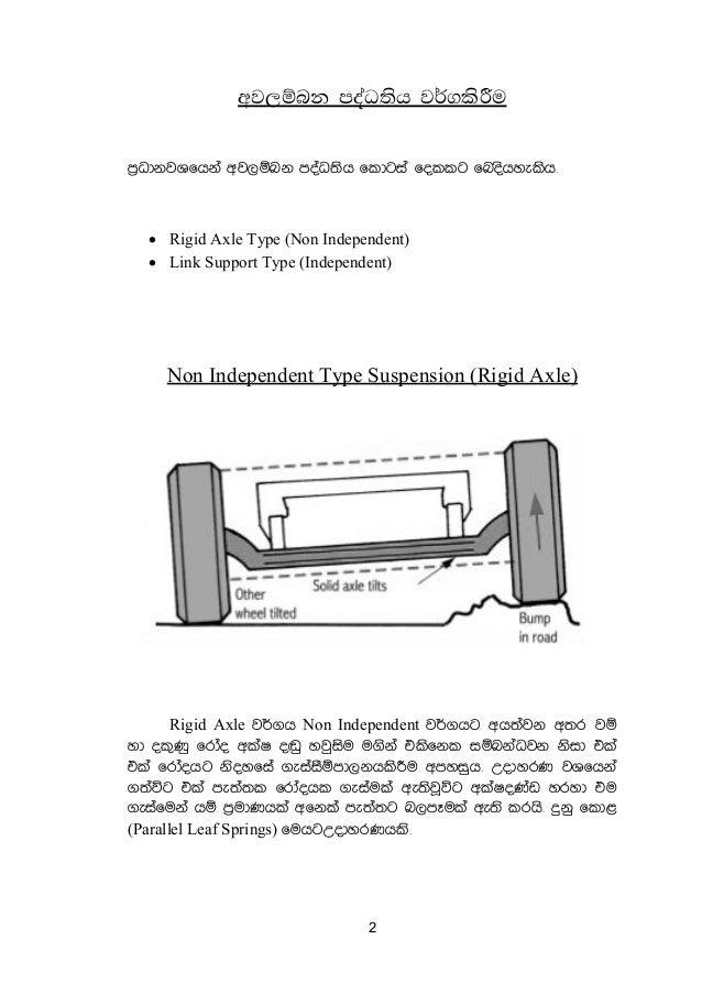 automobile Suspension system how it works sinhala