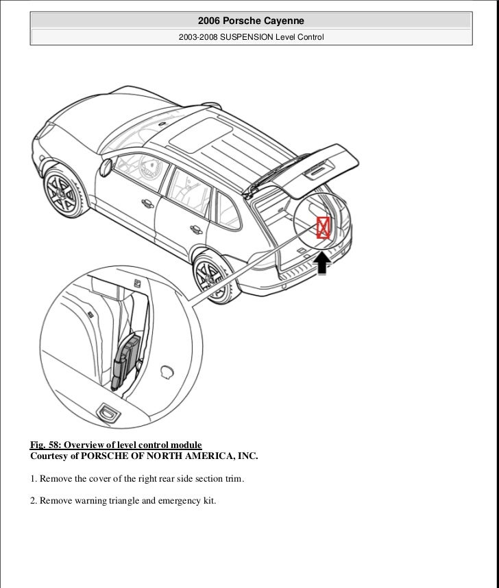 2005 porsche cayenne fuse box location   38 wiring diagram