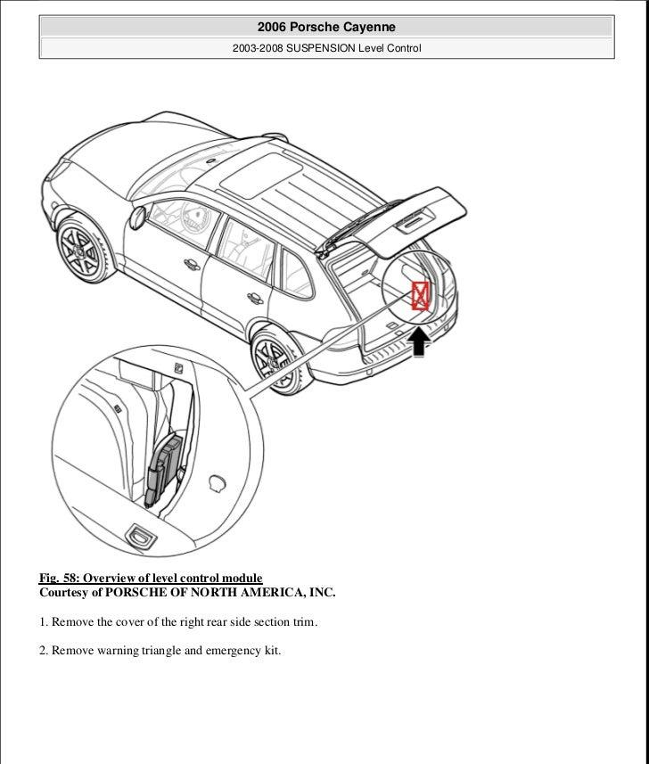 2005 porsche cayenne fuse box porsche auto wiring diagram \u2013 suspension