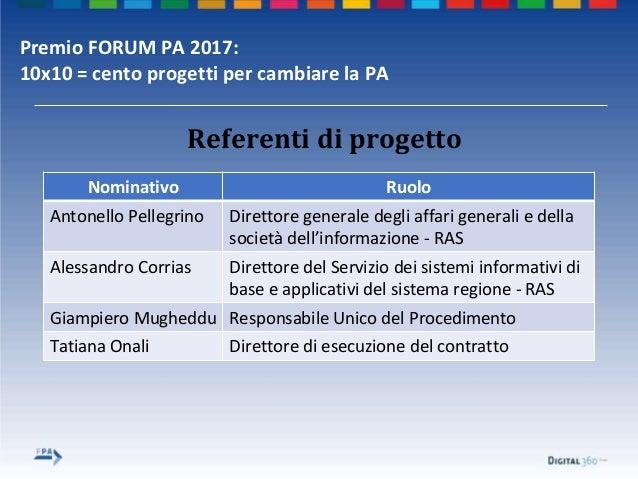 Premio FORUM PA 2017: 10x10 = cento progetti per cambiare la PA Nominativo Ruolo Antonello Pellegrino Direttore generale d...