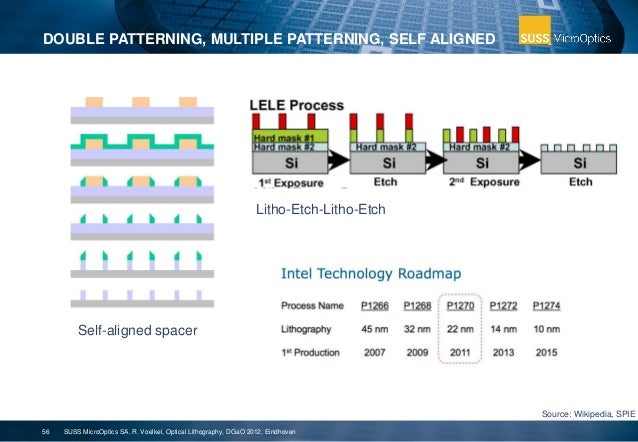 Optical Lithography, Key Enabling Technology for our Modern