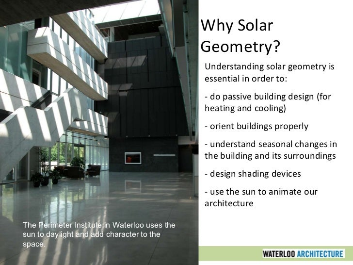 Sustainable Design Part Three The Basic Principles Of