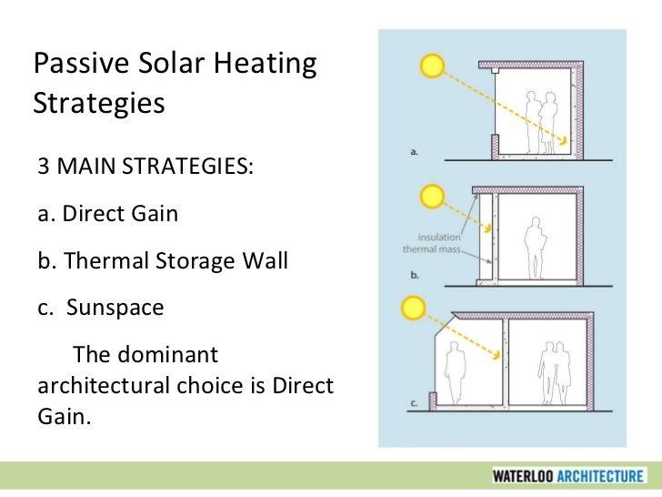 Basic Interior Design Principles Principles Of Interior Design What Makes Good Design Basic