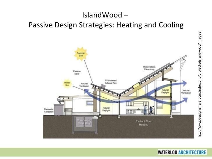 ... Generation; 31. IslandWood U2013 Passive Design Strategies: ...