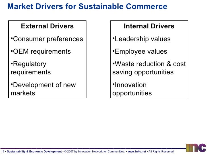 Market Drivers for Sustainable Commerce <ul><li>External Drivers </li></ul><ul><li>Consumer preferences </li></ul><ul><li>...