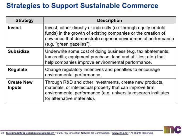 Strategies to Support Sustainable Commerce Strategy Description Invest Invest, either directly or indirectly (i.e. through...