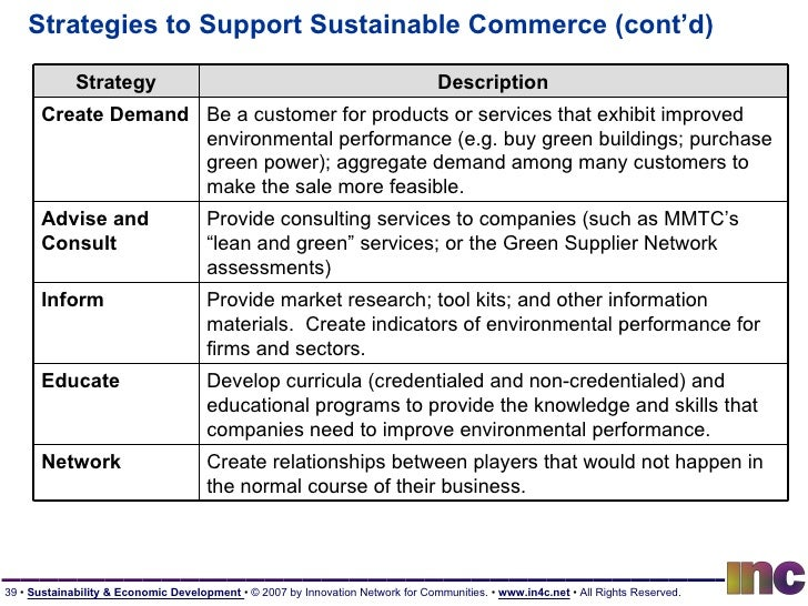 Strategies to Support Sustainable Commerce (cont'd) Strategy Description Create Demand Be a customer for products or servi...